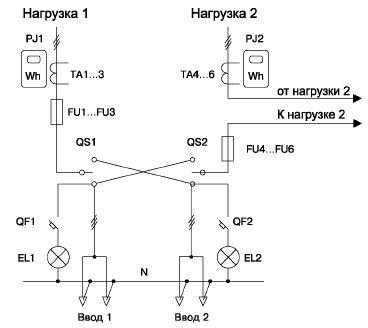 принципиальная электрическая схема здания