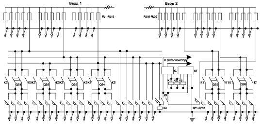 Схема электрическая ВРУ-1-48-04.  Распределительные панели.